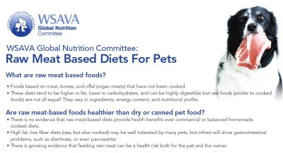 New Resources from the WSAVA´s Global Nutrition Committee: Raw Meat Based Diets
